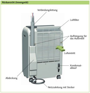 klimaanlage2